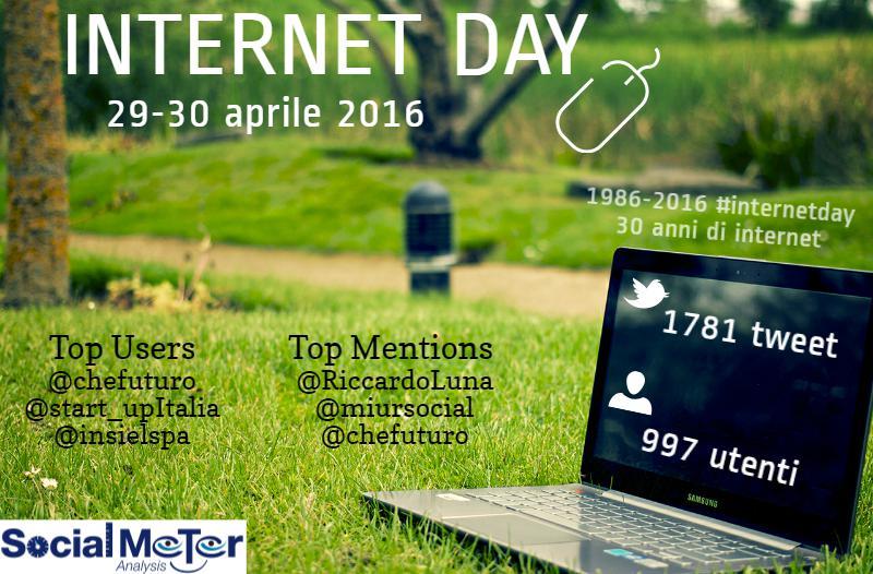Si avvicina l' Internet Day. Cresce anche il parlato di Twitter.